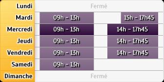 Horaires Société Générale Asnieres Quatre Routes