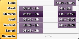 Horaires La Poste - Bains Les Bains