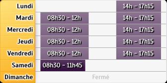 Horaires La Poste - Cubzac Les Ponts