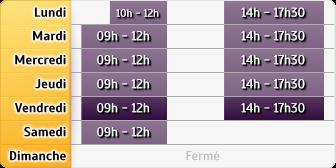 Horaires La Poste - Saint Avertin