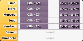 Horaires La Poste - Saint Remy