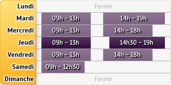Horaires Credit Mutuel - Celles-sur-Belle