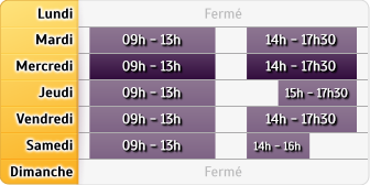 Horaires LCL Paris Mouffetard
