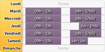 Horaires LCL Paris Menilmontant