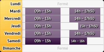 Horaires LCL Paris Gd Carrieres