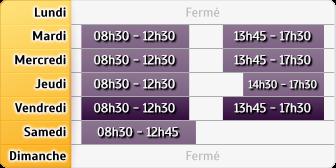 Horaires LCL Nantes Hauts Paves