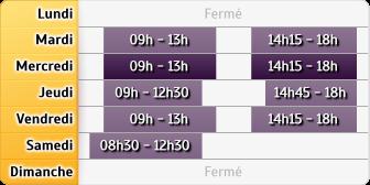 Horaires LCL Mpl Les Grisettes