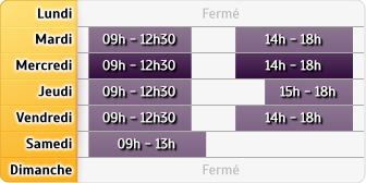 Horaires LCL St Just Chaussee