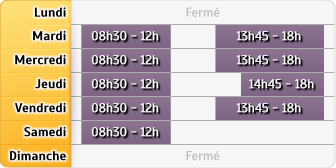 Horaires LCL Chenove