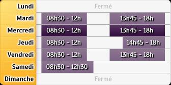 Horaires LCL Chevigny Sauveur