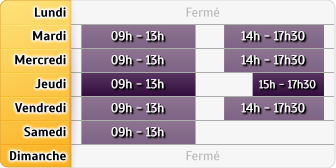 Horaires LCL Paris Bastille