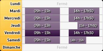 Horaires LCL Paris Fbg Poisso