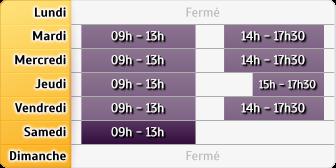 Horaires LCL Paris Vavin