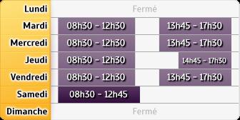 Horaires LCL Pôle BP Bretagne