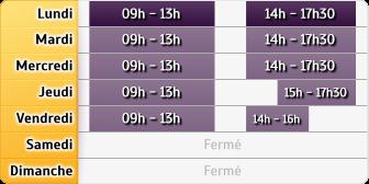 Horaires LCL Paris Pte St Marti