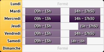 Horaires LCL Paris Passy
