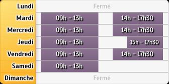 Horaires LCL Paris la Tour