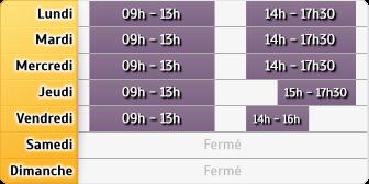 Horaires LCL Paris Courcelles