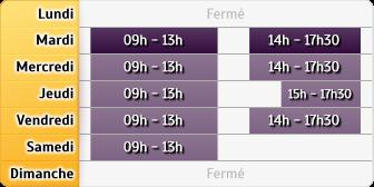 Horaires LCL Paris Secretan