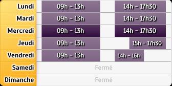 Horaires LCL Paris Pl des Fetes