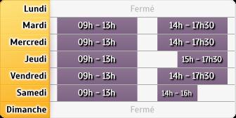 Horaires LCL Paris Les Colonnes