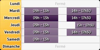 Horaires LCL Paris Mirabeau