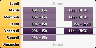 Horaires LCL Paris Batignolles