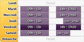 Horaires LCL Paris Grande Armee