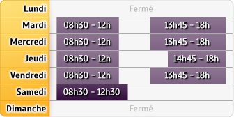Horaires LCL Sezanne