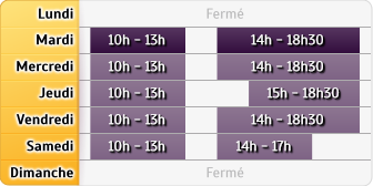 Horaires LCL Cergy
