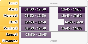 Horaires LCL Carnac