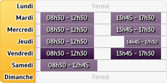 Horaires LCL Bourges
