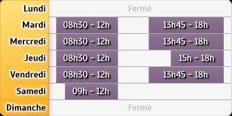 Horaires LCL Sochaux
