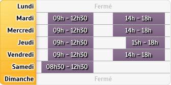 Horaires LCL Coulogne