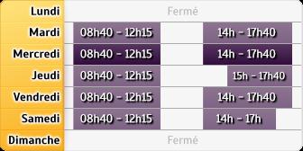 Horaires LCL Lagny Sur Marne