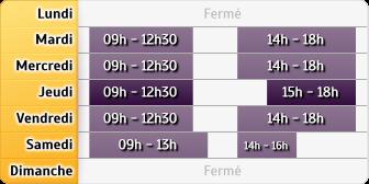 Horaires LCL Vaires Sur Marne