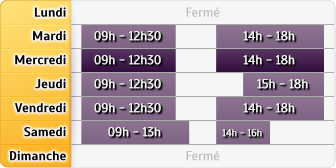 Horaires LCL Cormeilles Parisis
