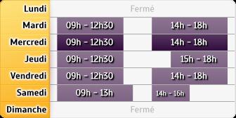 Horaires LCL Tremblay En France