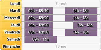 Horaires LCL Auby
