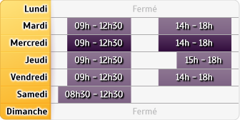 Horaires LCL Bethune