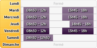 Horaires LCL Macon