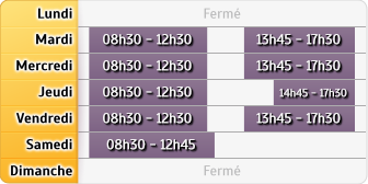 Horaires LCL Bayeux