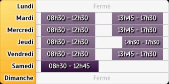 Horaires du LCL St Sebastien S/ Loire, 2, Rue du General de Gaulle