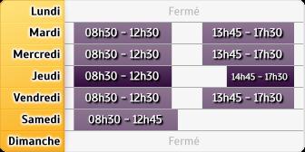 Horaires du LCL Chartres, 1, Place des Epars