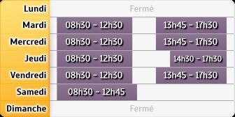 Horaires du LCL Dreux, 6, Place Mesirard