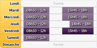 Horaires LCL Joigny