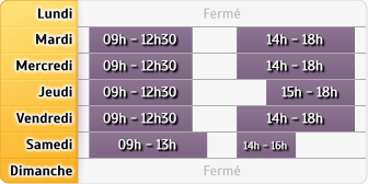 Horaires LCL Ste Genevieve Gare