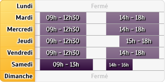 Horaires LCL St Geneviev Donjon