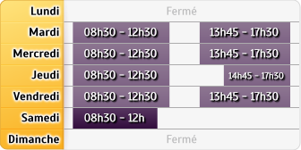 Horaires LCL Auch