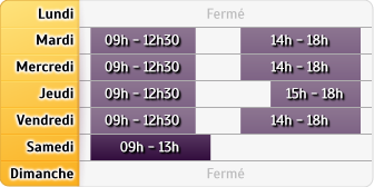 Horaires LCL Dieppe
